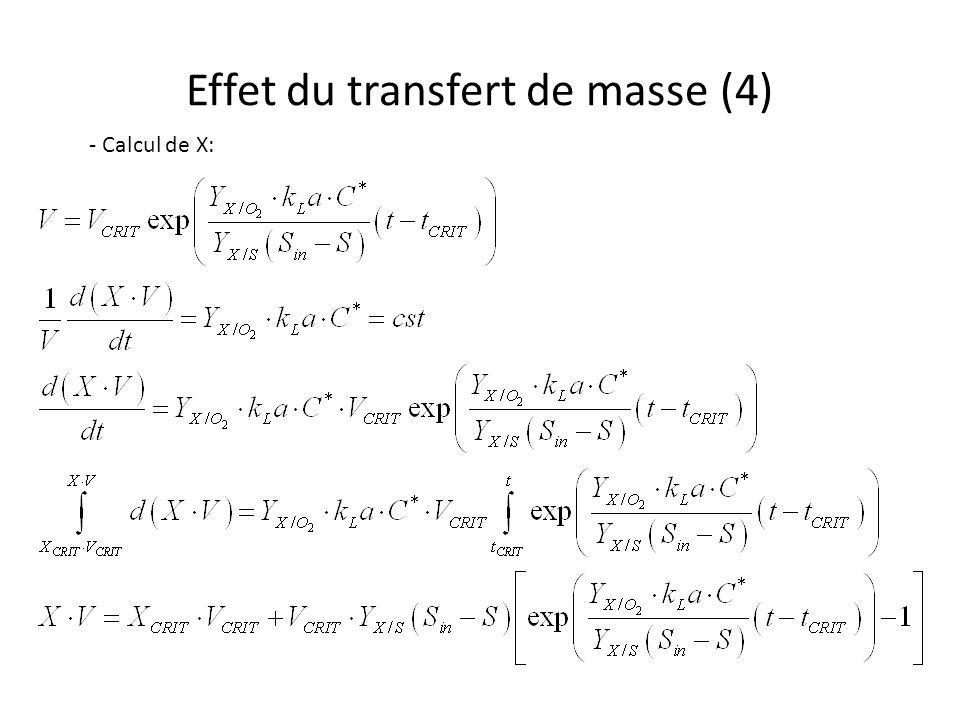 Effet du transfert de masse (4)
