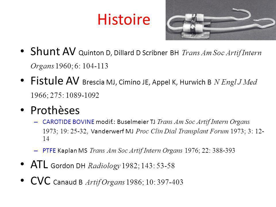 Histoire Shunt AV Quinton D, Dillard D Scribner BH Trans Am Soc Artif Intern Organs 1960; 6: 104-113.