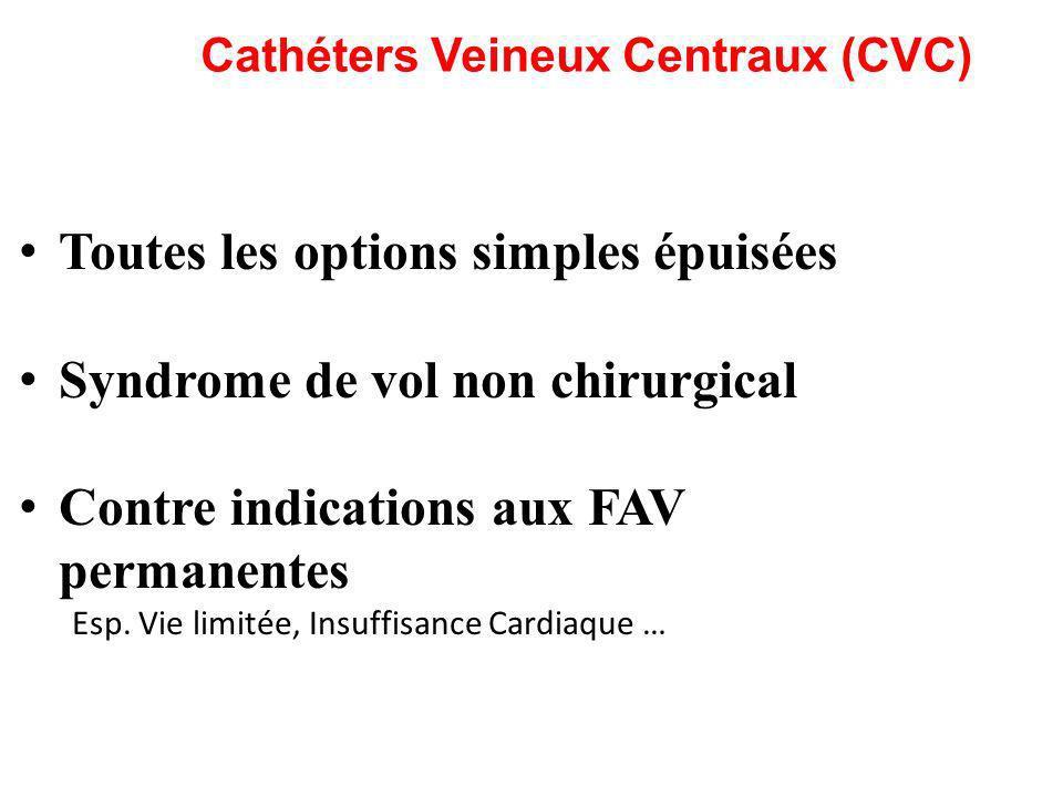 Cathéters Veineux Centraux (CVC)
