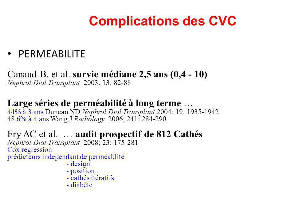 Complications des CVC PERMEABILITE