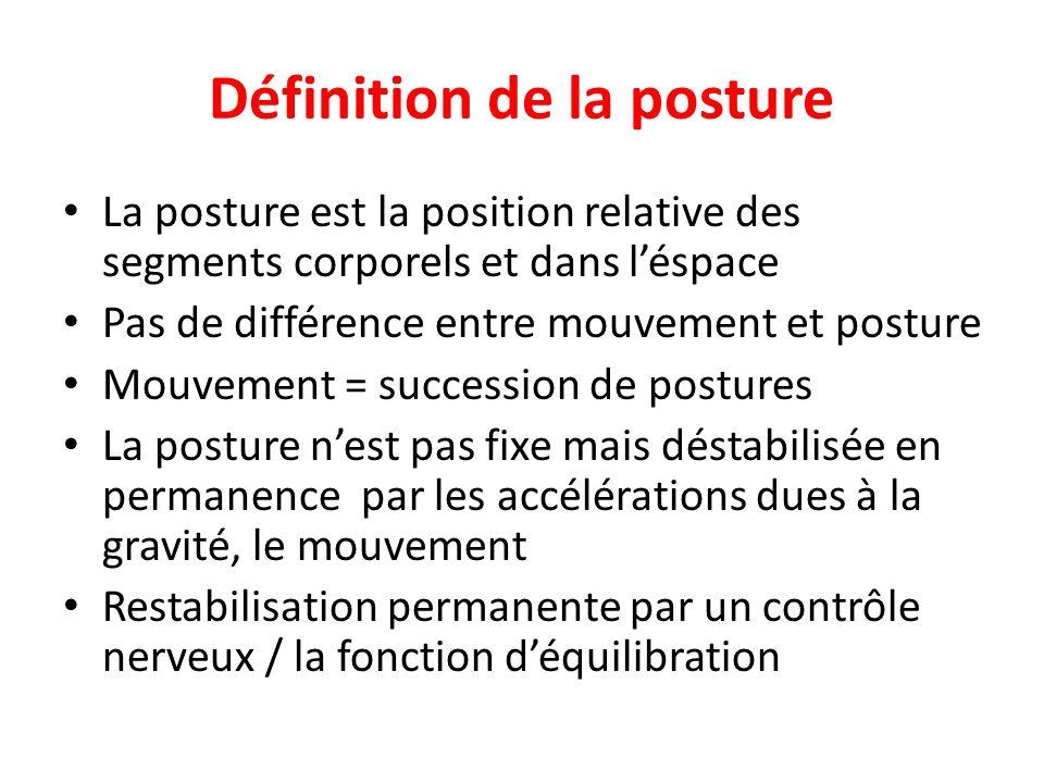 Définition de la posture