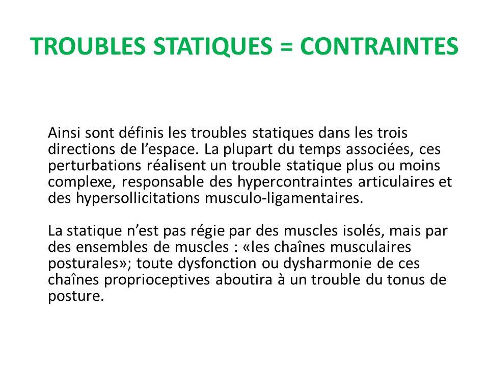 TROUBLES STATIQUES = CONTRAINTES