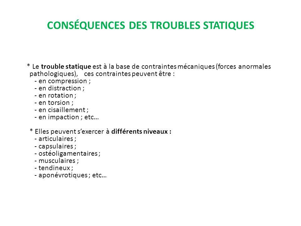 CONSÉQUENCES DES TROUBLES STATIQUES