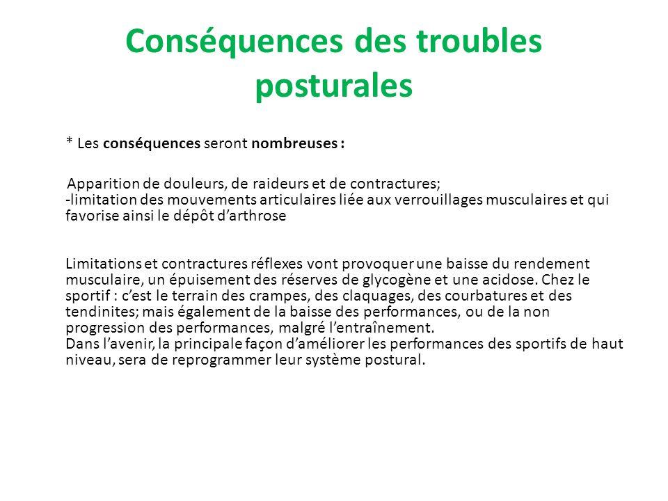 Conséquences des troubles posturales