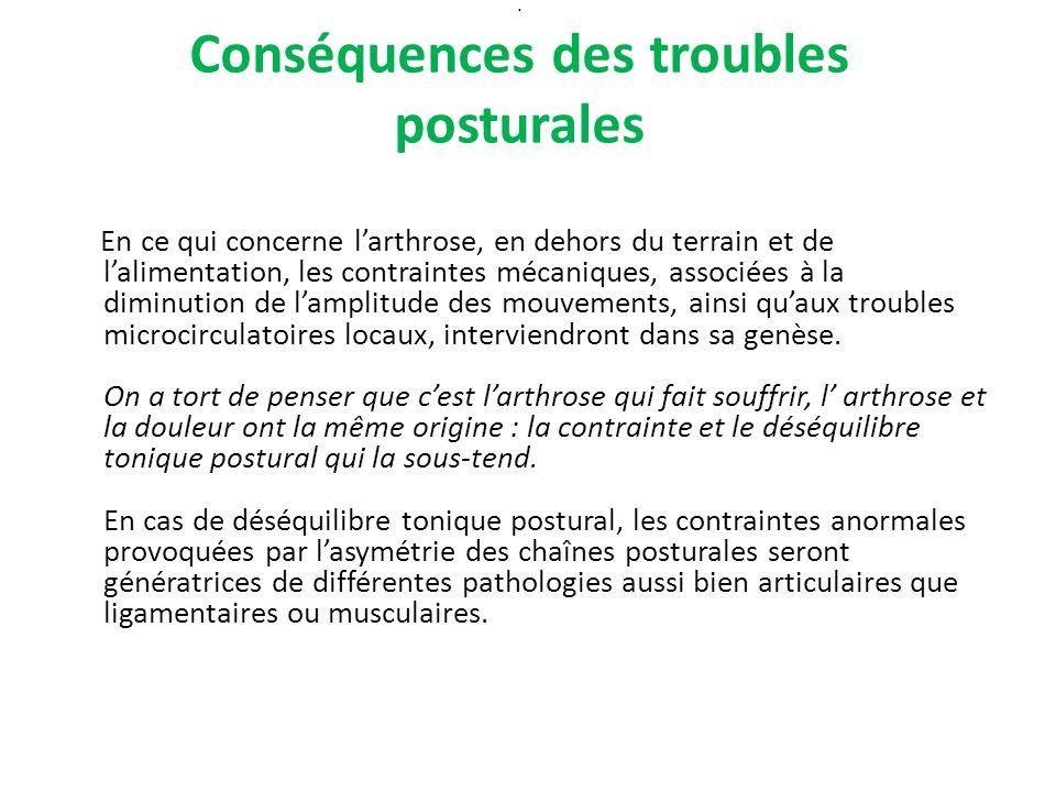 . Conséquences des troubles posturales