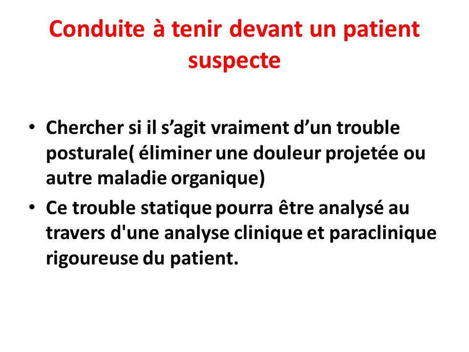 Conduite à tenir devant un patient suspecte