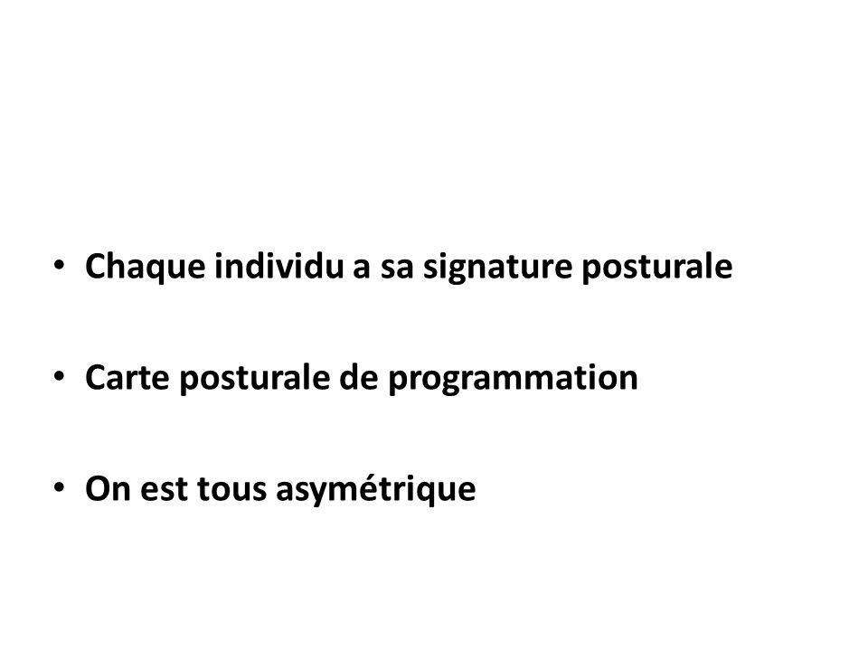 Chaque individu a sa signature posturale