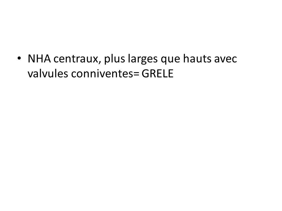 NHA centraux, plus larges que hauts avec valvules conniventes= GRELE
