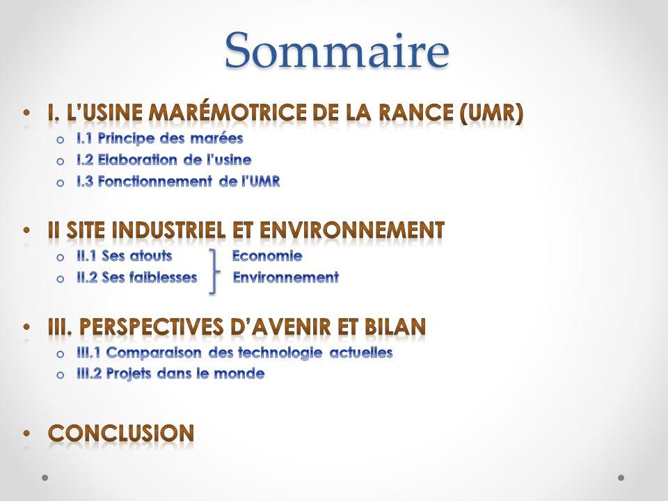 Sommaire I. L'usine marémotrice de la Rance (UMR)