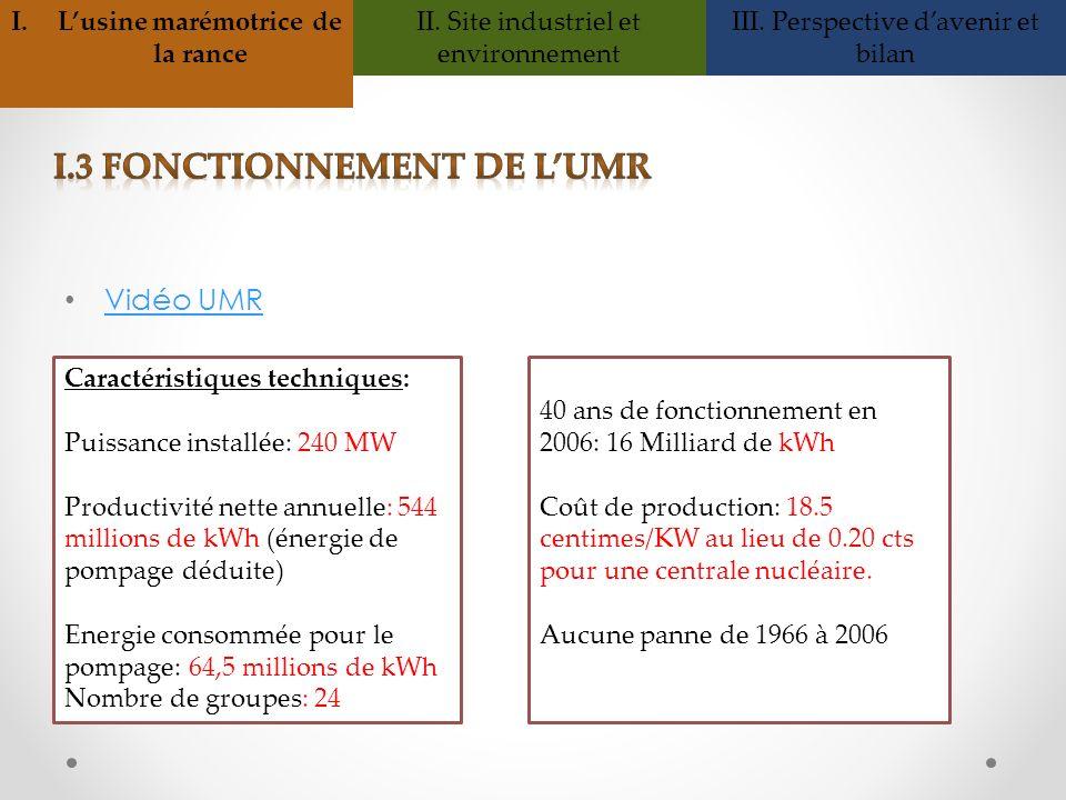 I.3 Fonctionnement de l'UMR