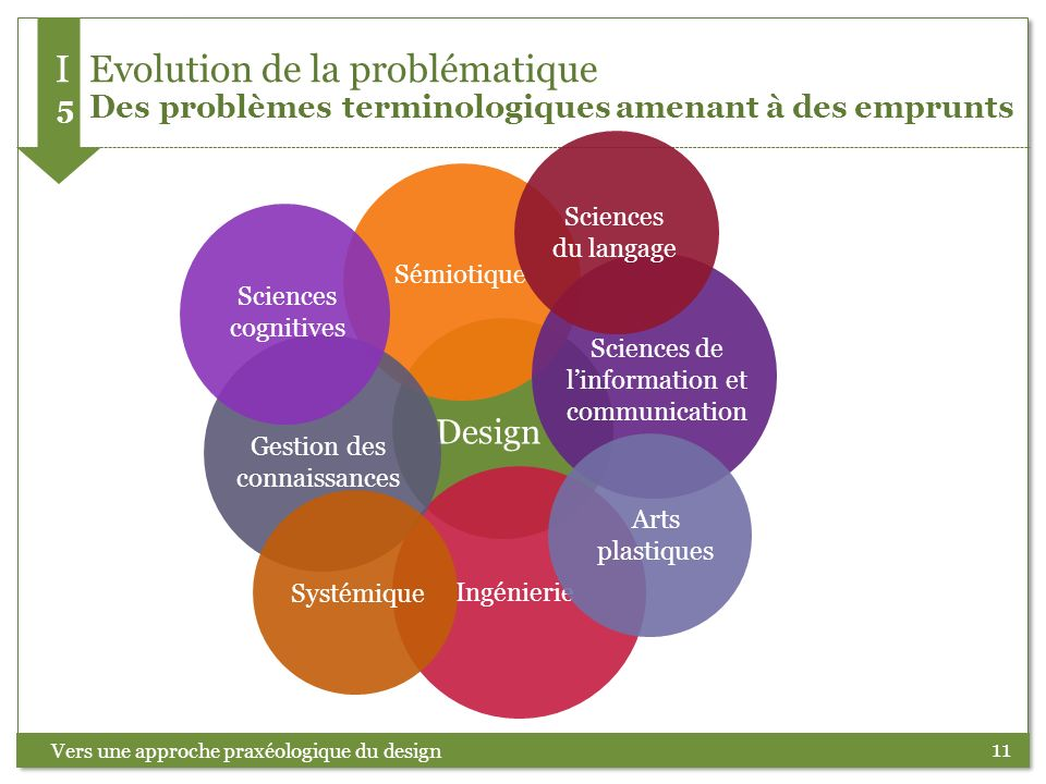 Sciences de l'information et communication