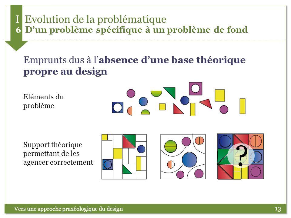 I Evolution de la problématique 6 D'un problème spécifique à un problème de fond