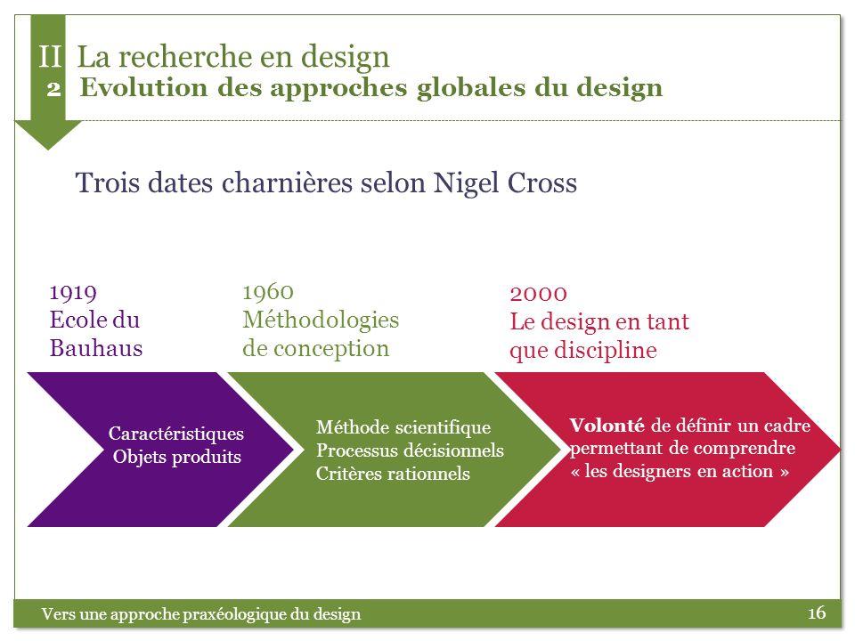 II La recherche en design 2 Evolution des approches globales du design