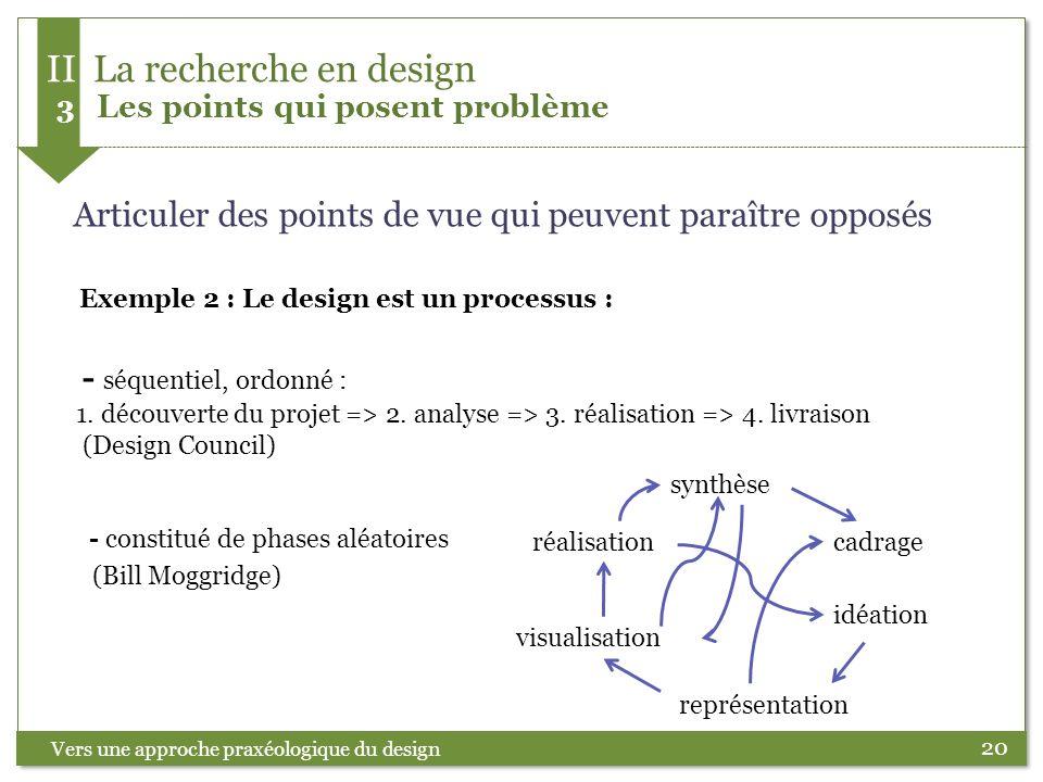 II La recherche en design 3 Les points qui posent problème