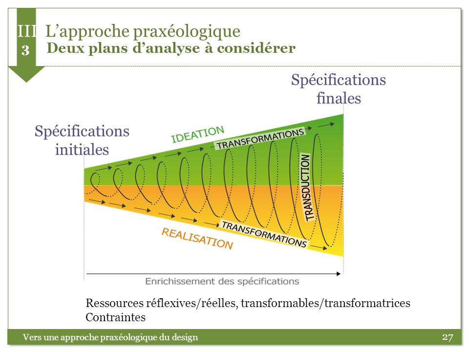 III L'approche praxéologique 3 Deux plans d'analyse à considérer