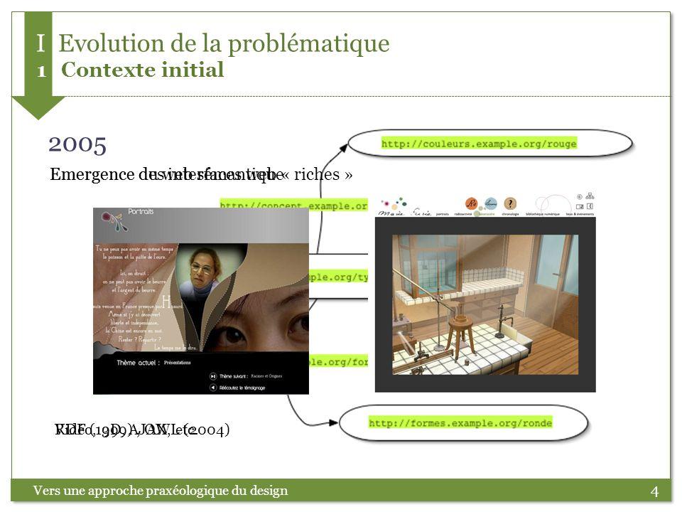 I Evolution de la problématique 1 Contexte initial
