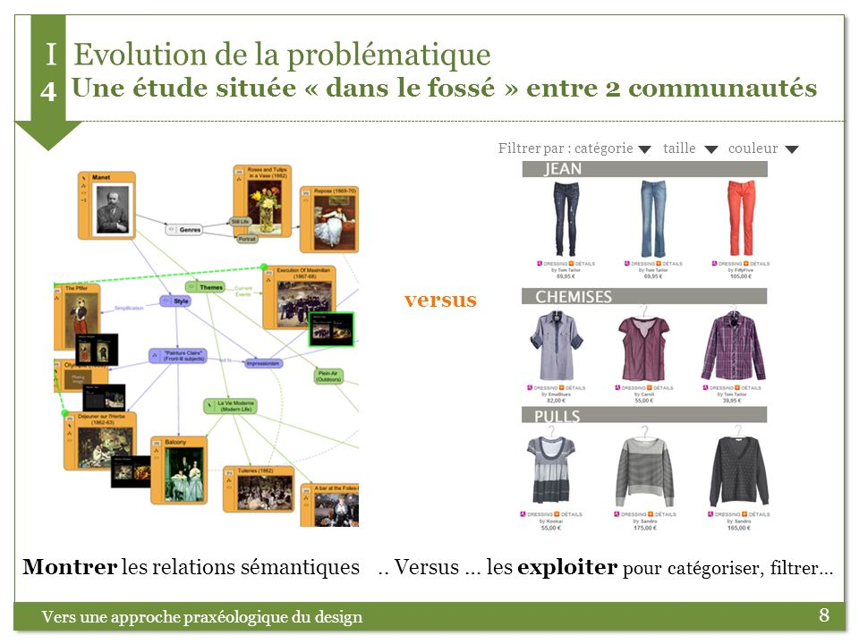 I Evolution de la problématique 4 Une étude située « dans le fossé » entre 2 communautés