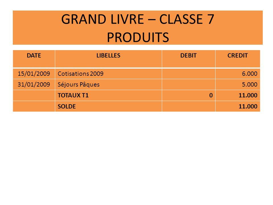 GRAND LIVRE – CLASSE 7 PRODUITS