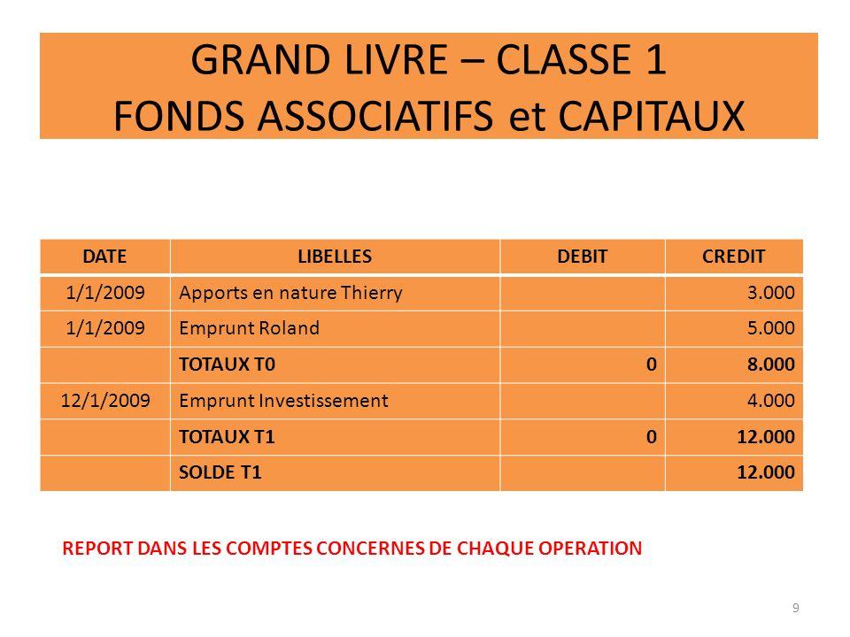 GRAND LIVRE – CLASSE 1 FONDS ASSOCIATIFS et CAPITAUX