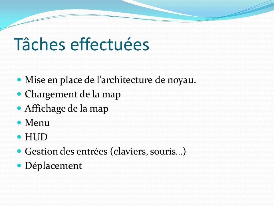 Tâches effectuées Mise en place de l'architecture de noyau.