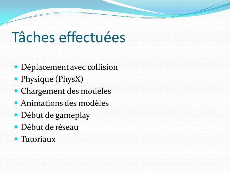 Tâches effectuées Déplacement avec collision Physique (PhysX)