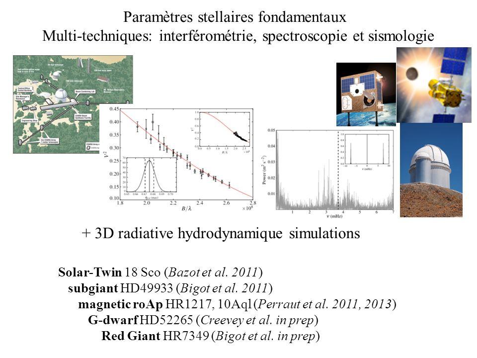 Paramètres stellaires fondamentaux