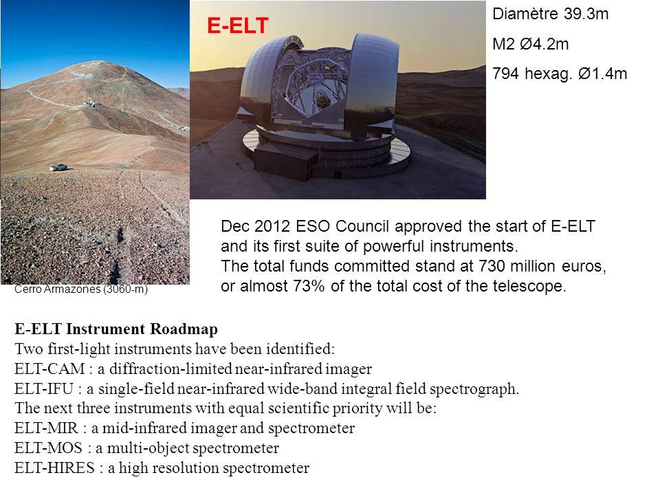 E-ELT Diamètre 39.3m M2 Ø4.2m 794 hexag. Ø1.4m
