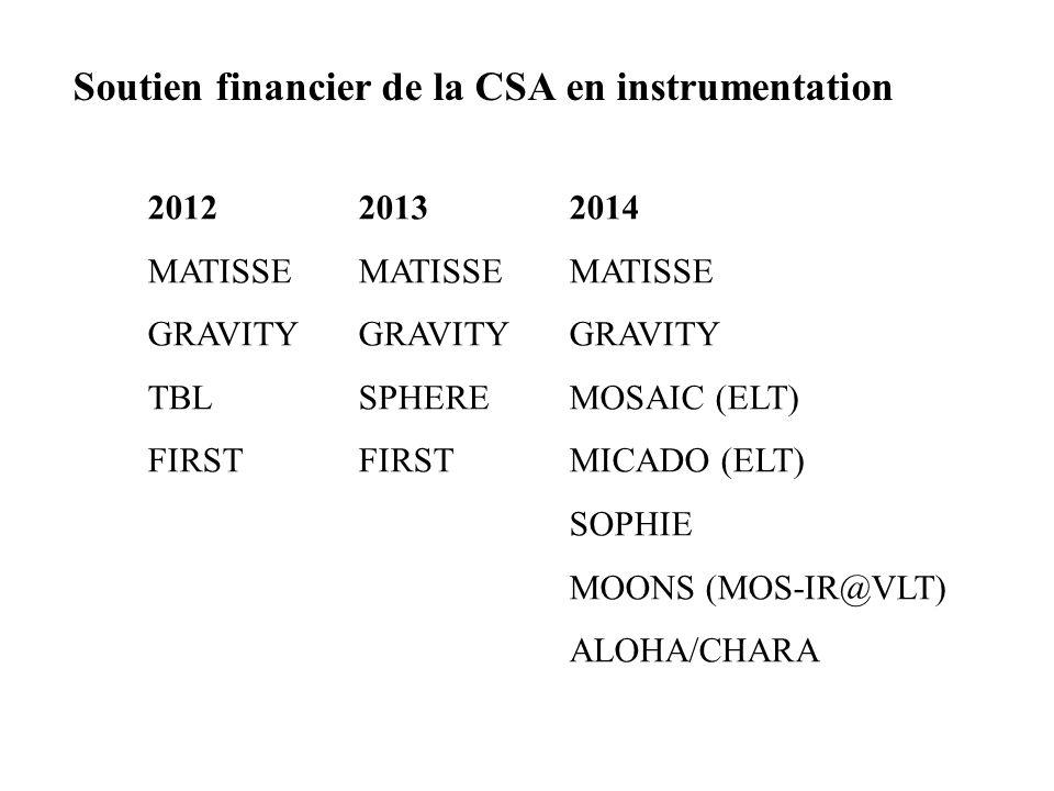 Soutien financier de la CSA en instrumentation