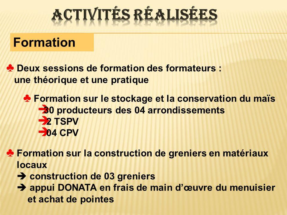 Activités réalisées Formation