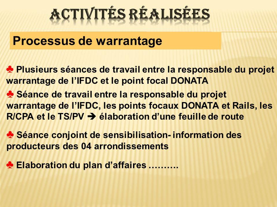 Activités réalisées Processus de warrantage
