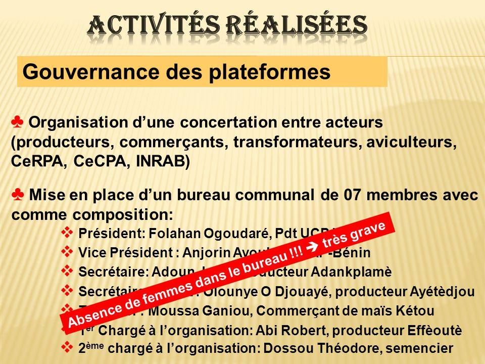Activités réalisées Gouvernance des plateformes
