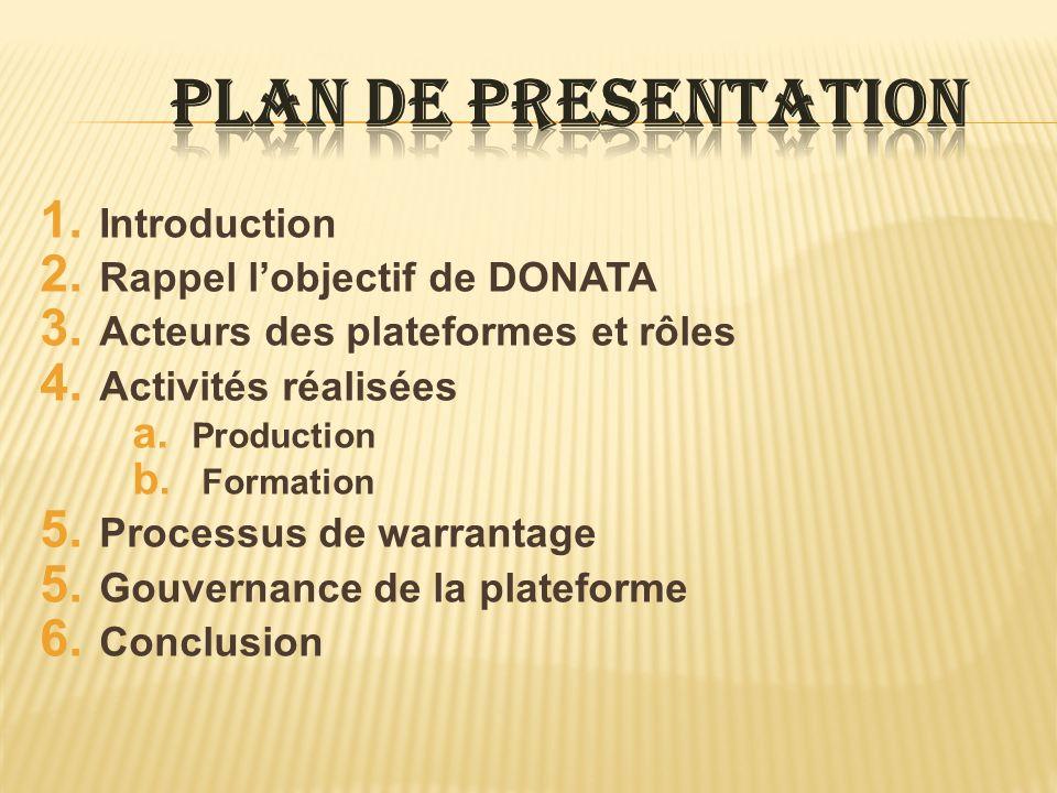 Plan de prEsentation Introduction Rappel l'objectif de DONATA