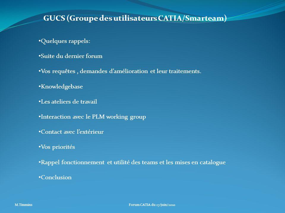 GUCS (Groupe des utilisateurs CATIA/Smarteam)