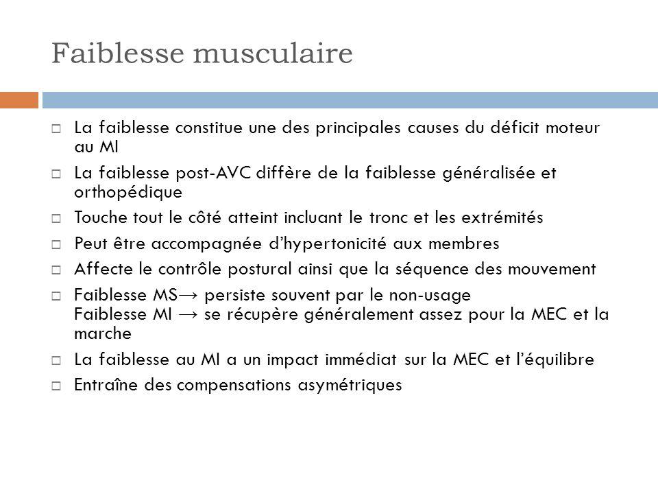 Faiblesse musculaire La faiblesse constitue une des principales causes du déficit moteur au MI.
