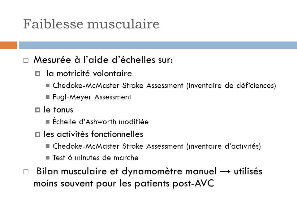 Faiblesse musculaire Mesurée à l'aide d'échelles sur: