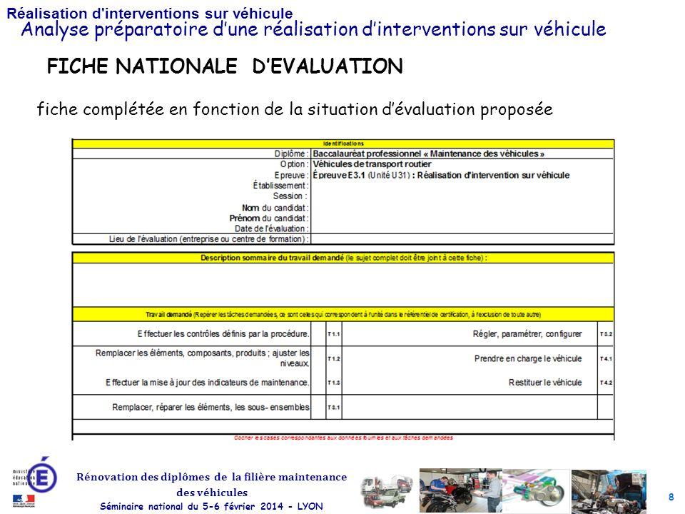 Analyse préparatoire d'une réalisation d'interventions sur véhicule