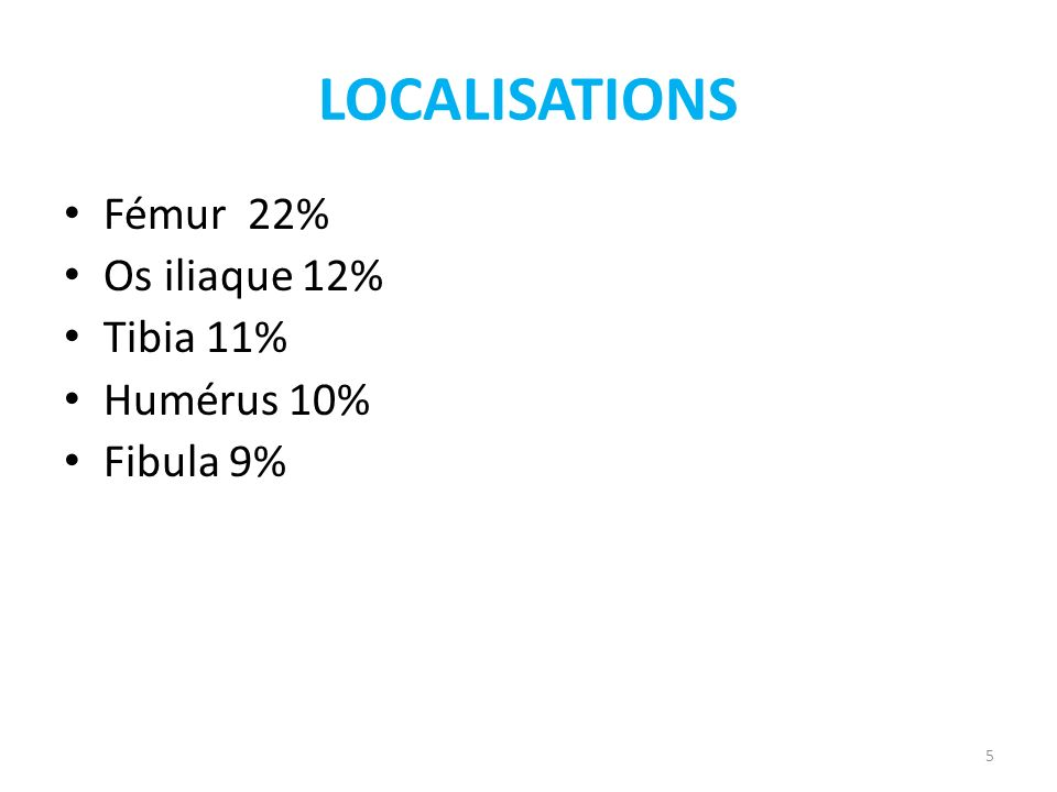 LOCALISATIONS Fémur 22% Os iliaque 12% Tibia 11% Humérus 10% Fibula 9%