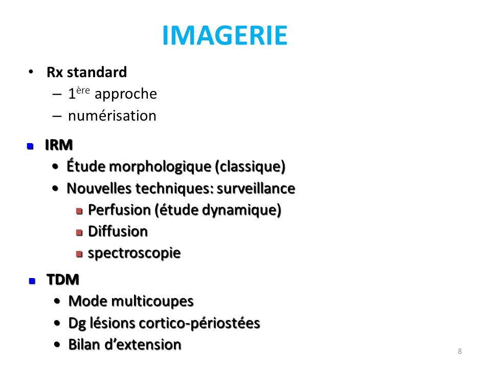IMAGERIE Rx standard 1ère approche numérisation IRM
