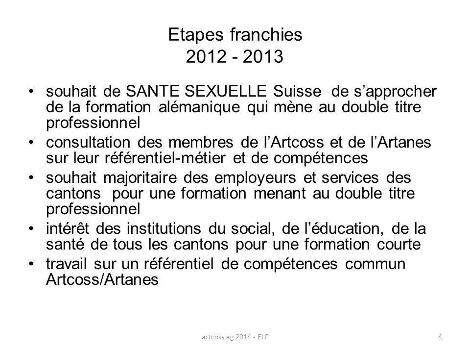 Etapes franchies 2012 - 2013 souhait de SANTE SEXUELLE Suisse de s'approcher de la formation alémanique qui mène au double titre professionnel