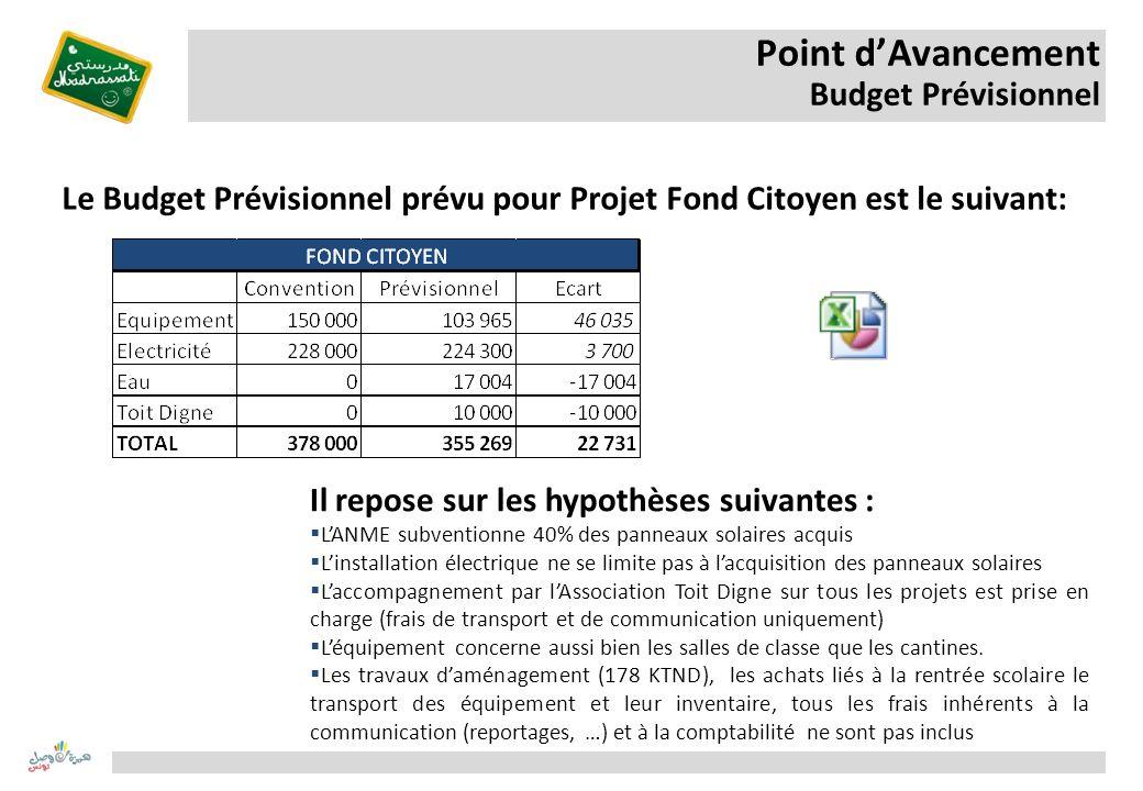 Point d'Avancement Budget Prévisionnel