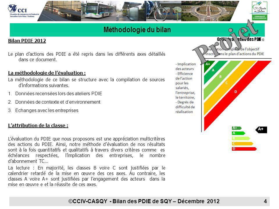 Projet Méthodologie du bilan Bilan PDIE 2012