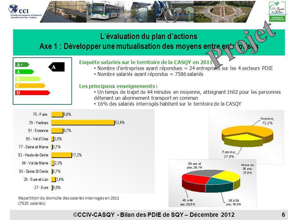 Projet L'évaluation du plan d'actions
