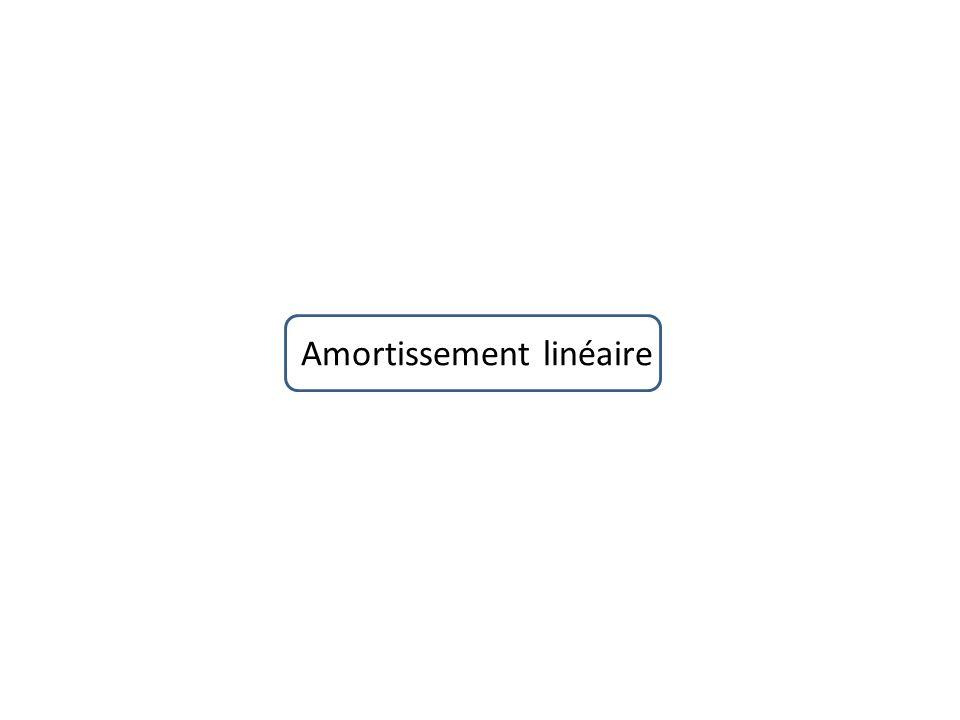 Amortissement linéaire