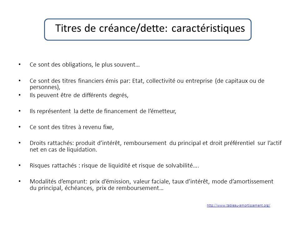 Titres de créance/dette: caractéristiques