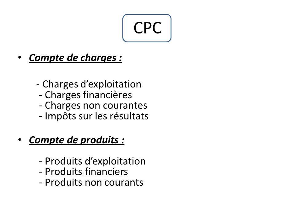 CPC Compte de charges : - Charges d'exploitation - Charges financières - Charges non courantes - Impôts sur les résultats.