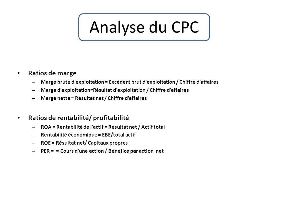 Analyse du CPC Ratios de marge Ratios de rentabilité/ profitabilité