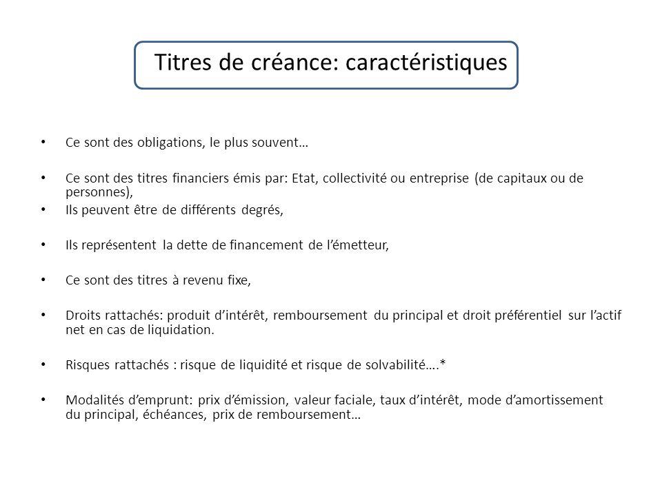 Titres de créance: caractéristiques