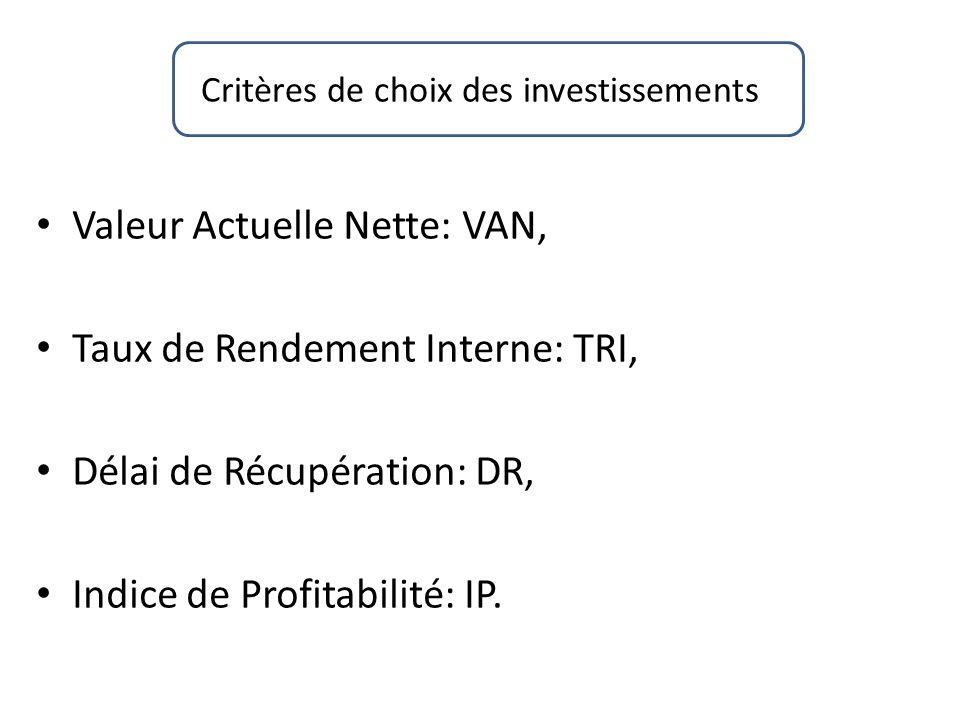 Critères de choix des investissements