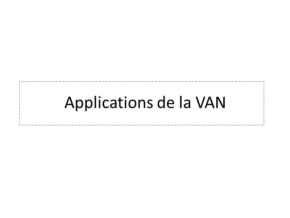 Applications de la VAN