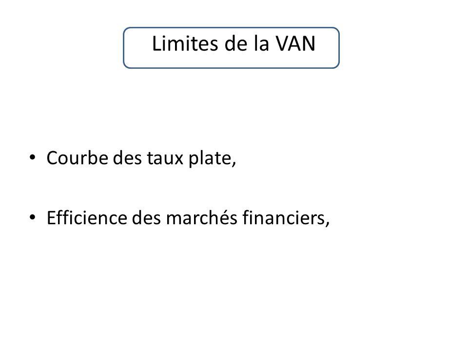Limites de la VAN Courbe des taux plate,